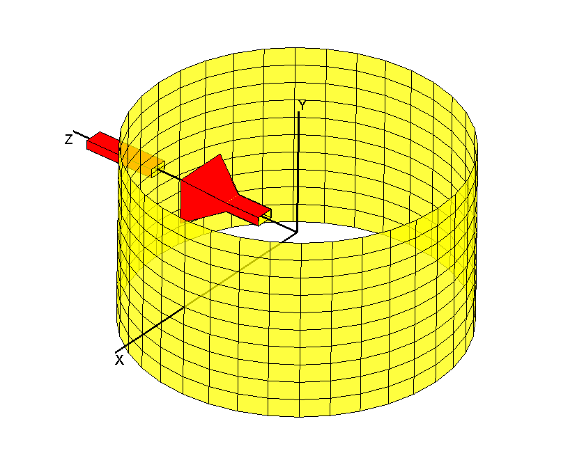 Cylindrical Near-Field Analysis